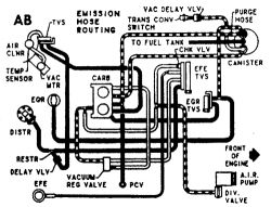 1980 Monte Carlo Engine, 1980, Free Engine Image For User