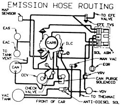 oldsmobile 307 v8 engine diagram auto electrical wiring diagram Wiring -Diagram Internal Regulator Alternator related with oldsmobile 307 v8 engine diagram
