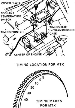 1996 Ford Ranger 3 0 Spark Plug Wire Diagram