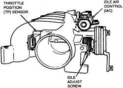 4 9 Ford Engine Rebuild Kit 6.0 LS Stroker Kit Wiring