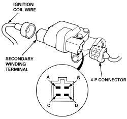 1995 Honda Accord Ignition Coil Wiring 1995 Honda Accord