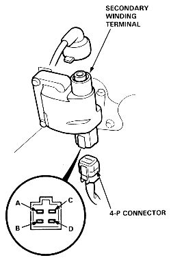 94 Accord Ignition Coil Location, 94, Free Engine Image