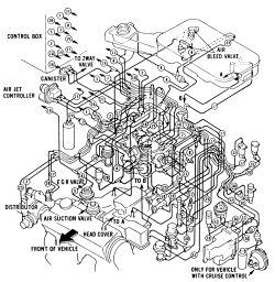 93 Thunderbird Vacuum Diagram, 93, Free Engine Image For