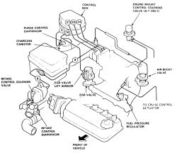 1987 Honda Civic Vacuum Diagram. Honda. Auto Parts Catalog