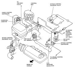 96 honda accord engine diagram car radio wiring 1989 vacuum schematic repair guides diagrams autozone com misfire