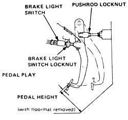 2001 honda prelude wiring diagram power window switch | repair guides brake operating system adjustments autozone.com