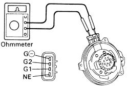 Testing A Small Engine Ignition Coil, Testing, Free Engine
