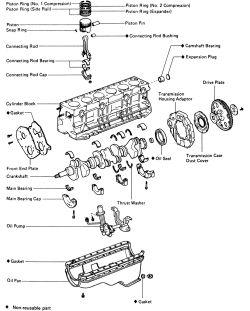 Toyota 5vz Engine Toyota 5VZ-FE Tacoma Wiring Diagram ~ Odicis