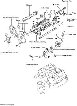 Technical Car Experts Answers everything you need: Toyota