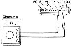 Subaru Boxer Engine Specifications, Subaru, Free Engine