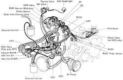 1987 toyota pickup vacuum line diagram direct tv wiring multiple receivers | repair guides diagrams autozone.com