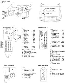 Fuse Box Label Door For Toyota 4runner 2005 : 43 Wiring