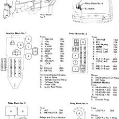 Toyota Land Cruiser 1996 Electrical Wiring Diagram Pwm For Hho Systems | Repair Guides Circuit Protection Fuse And Breaker Applications Autozone.com