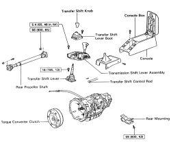 Toyota 5vz Engine Tacoma V6 Engine Wiring Diagram ~ Odicis