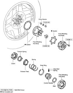 1995 T100: instructions for replacing the disc brakes..4x4