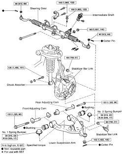 2003 Toyota Corolla Fuse Box Diagram Exploded Repair Guides