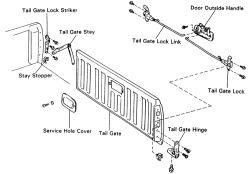 Dodge Ram 1500 Tailgate Part Diagram, Dodge, Free Engine