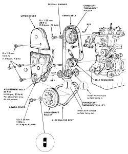 2002 Honda Civic Ex Engine Diagram. Honda. Wiring Diagram