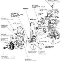 94 Honda Prelude Wiring Diagram 2000 Mitsubishi Mirage Stereo | Repair Guides Engine Mechanical Timing Belt And Tensioner Autozone.com
