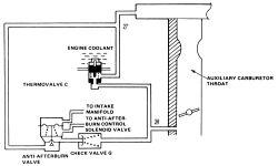 Air Pressure Bleed Off Valve Air Pop Off Valve wiring