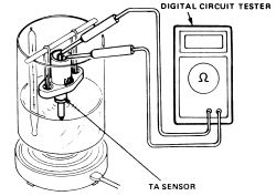Test Coolant Temperature Sensor Mercedes Coolant Temp