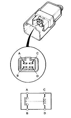Honda Coolant Flow Diagram Speed Diagram Wiring Diagram