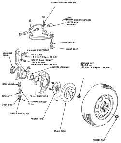 1995 Honda Del Sol Rear Suspension 2010 Honda Civic Rear