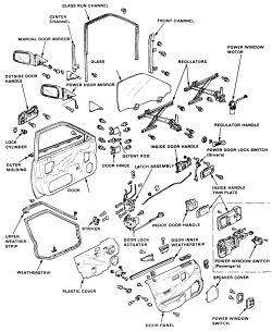 2006 Honda Accord Cigarette Lighter Fuse, 2006, Free