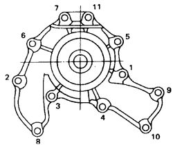 Service manual [1999 Isuzu Trooper Water Pump Replacement