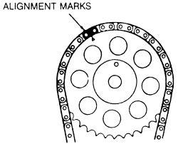 Service manual [1996 Isuzu Trooper Cam Timing Chain