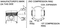 Engine Piston Rings Installation, Engine, Free Engine