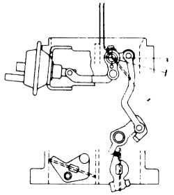 Small Engine Choke Lever, Small, Free Engine Image For