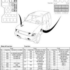 Isuzu Trooper Wiring Diagram Glycolysis Cycle   Repair Guides Circuit Protection Flashers Autozone.com