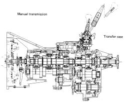 1998 Isuzu Rodeo Automatic Transmission Diagram
