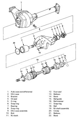   Repair Guides   Front Drive Axle   Halfshaft, Bearing And Seal   AutoZone