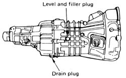 How To Check The Transmission Fluid In A 2002 Isuzu Rodeo