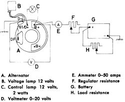 Bosch Voltage Regulator Wiring Diagram : 38 Wiring Diagram