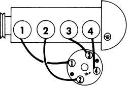 3 6l Spark Plug Firing Order GM Firing Order Wiring