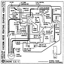1984 Dodge Rampage Vacuum Diagram. Dodge. Auto Wiring Diagram