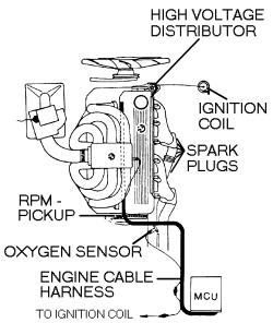 E30 Fuel Pump Relay Location 2003 325I Fuel Filter
