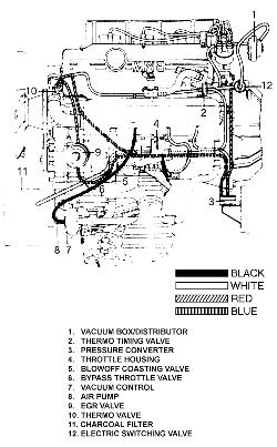 1988 Bmw M3 Vacuum Diagram. Bmw. Auto Wiring Diagram