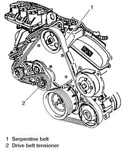 Alternator replacement 91 Cutlass supreme 3.4