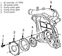 Gm 1 4l Turbo Engine 1.4 Litre Ecotec Turbo Engine Wiring