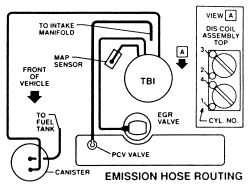 W Engine Configuration Rotary Engine Wiring Diagram ~ Odicis