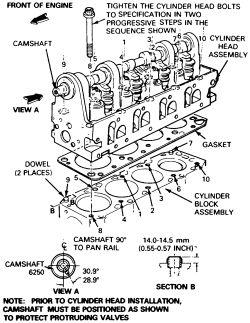 2001 Chevrolet Truck Silverado 1500 2WD 4.3L FI OHV 6cyl