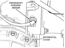 cam shaft sensor location chrysler lhs