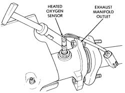 1997 Chrysler Lhs Crank Sensor 1997 Jeep Grand Cherokee