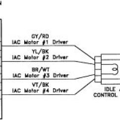 Honda Civic 98 Fuse Box Diagram 2000 Volkswagen Jetta Headlight Wiring | Repair Guides Electronic Engine Controls Idle Air Control (iac) Motor Autozone.com