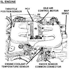 99 F150 Wiring Diagram Of Motorcycle Honda | Repair Guides Electronic Engine Controls Idle Air Control (iac) Motor Autozone.com