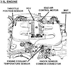 ford serpentine belt diagram 2002 honda today 50 wiring | repair guides electronic engine controls idle air control (iac) motor autozone.com